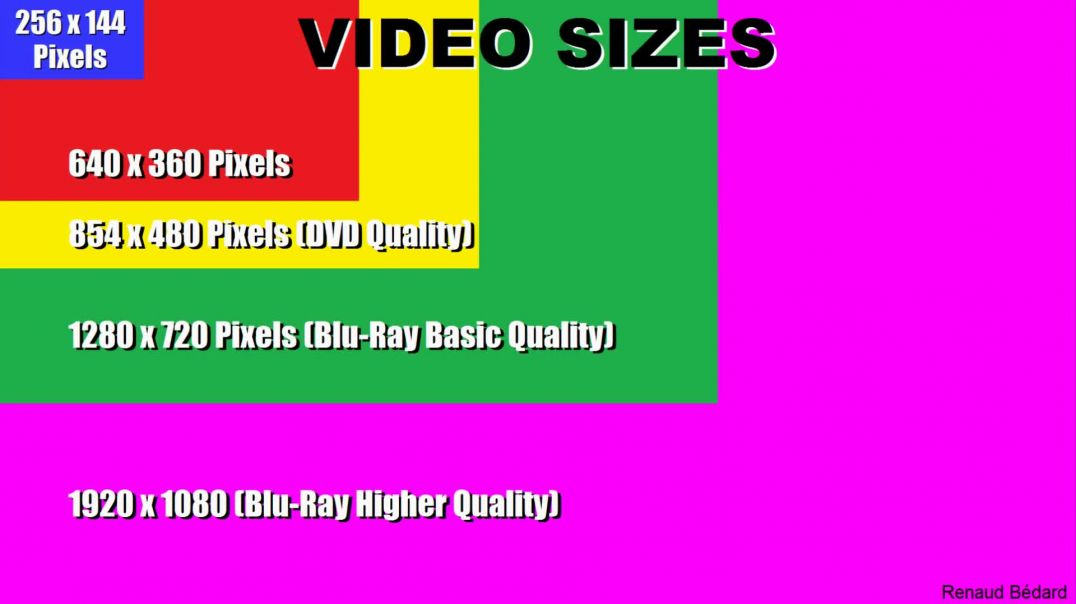 VIDEO UPLOAD SIZES DATA TRANSFER SPEED AND COST