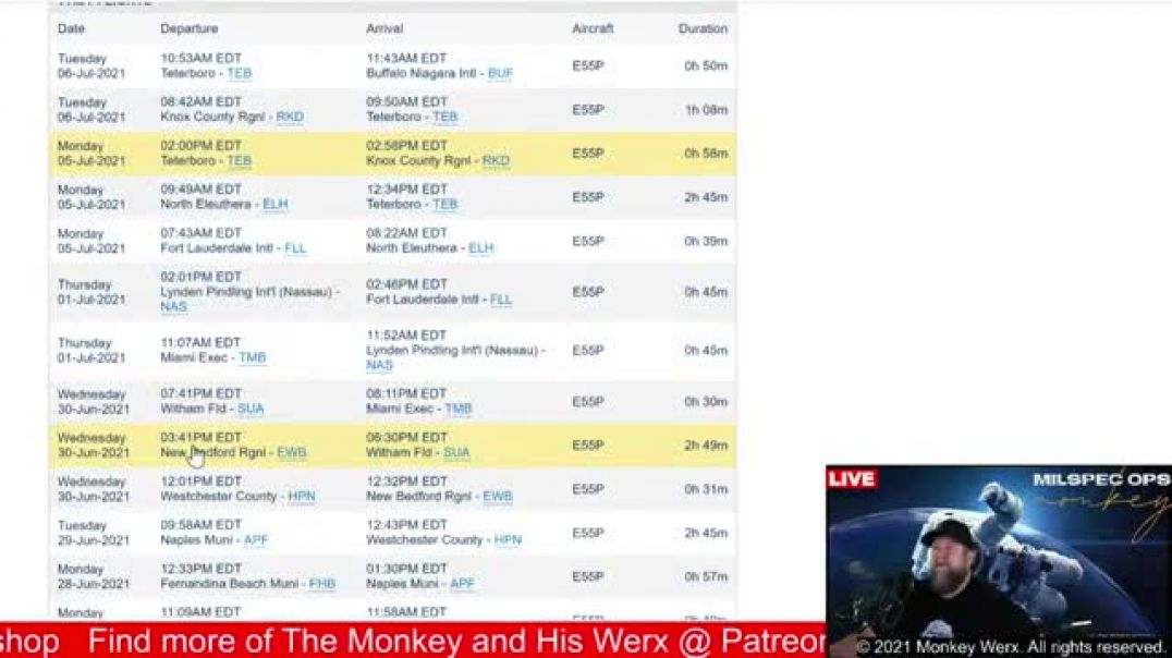 Monkey Werx Live SITREP 7 6 21 Mass arrests of human trafficking happening right now. They are takin